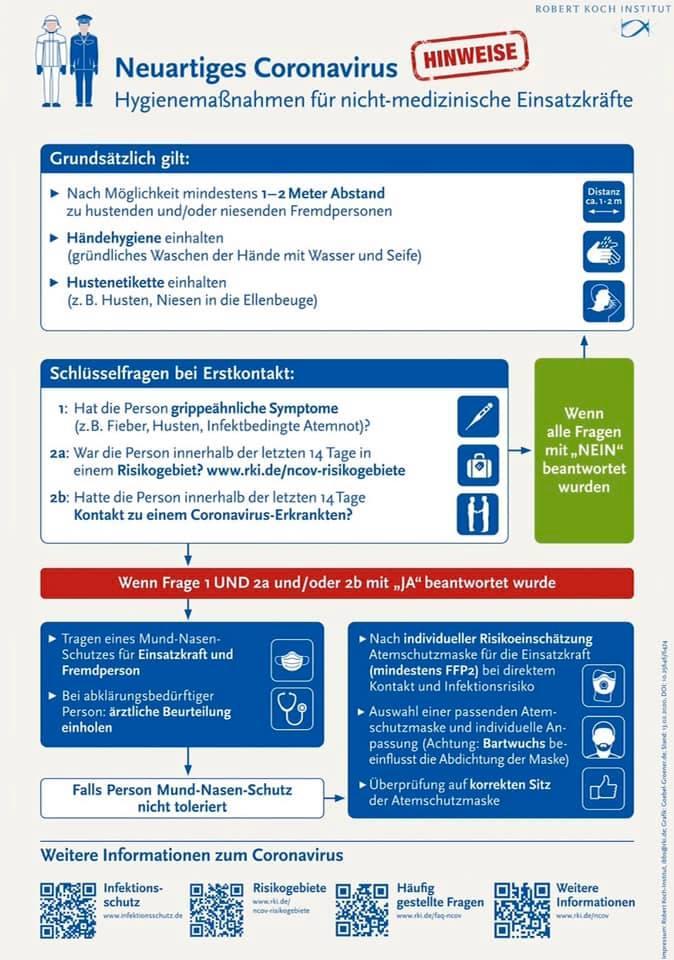 11 03 2019 Informationen Und Anregungen Zum Umgang Mit Dem Corona Virus Landesfeuerwehrverband Niedersachsen